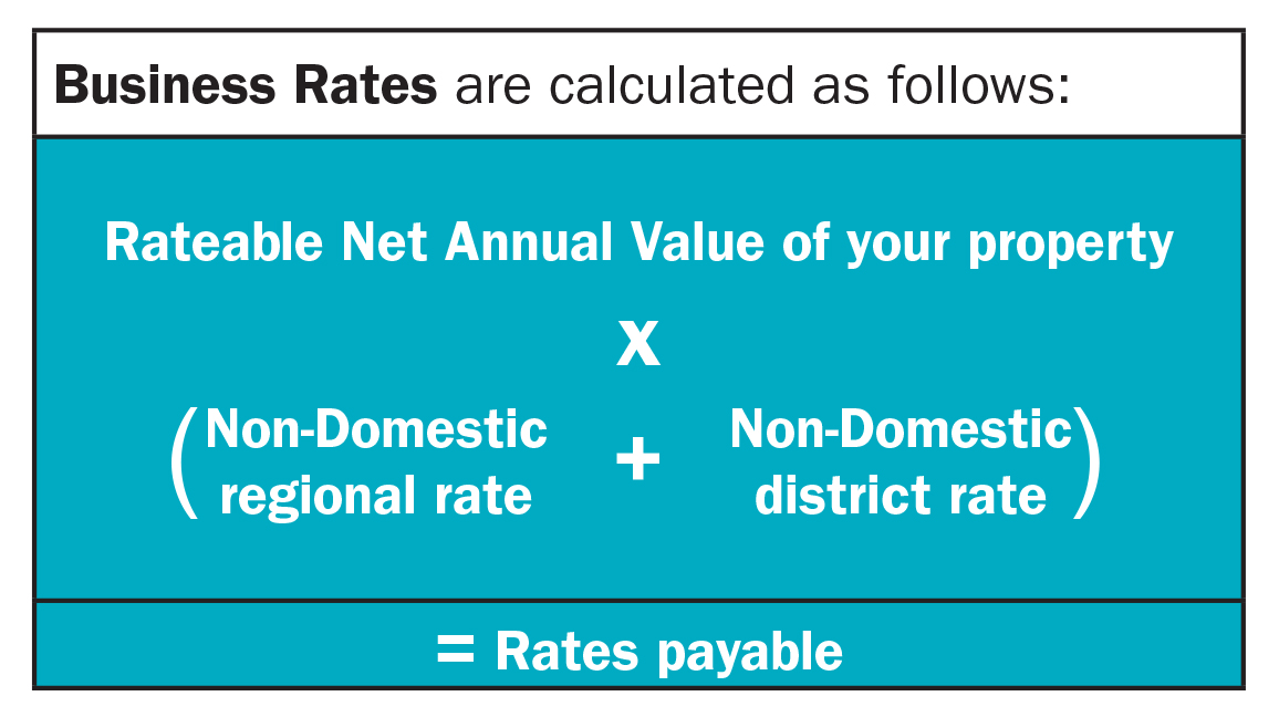 Business rates calculation